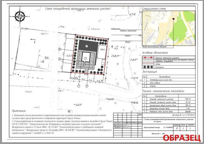 Как самому составить схему расположения земельного участка - Kvartiraivanovo.ru